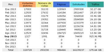 Datos BB agosto 13