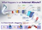 Datos Internet 2013